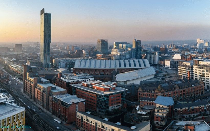 Panorama of Manchester